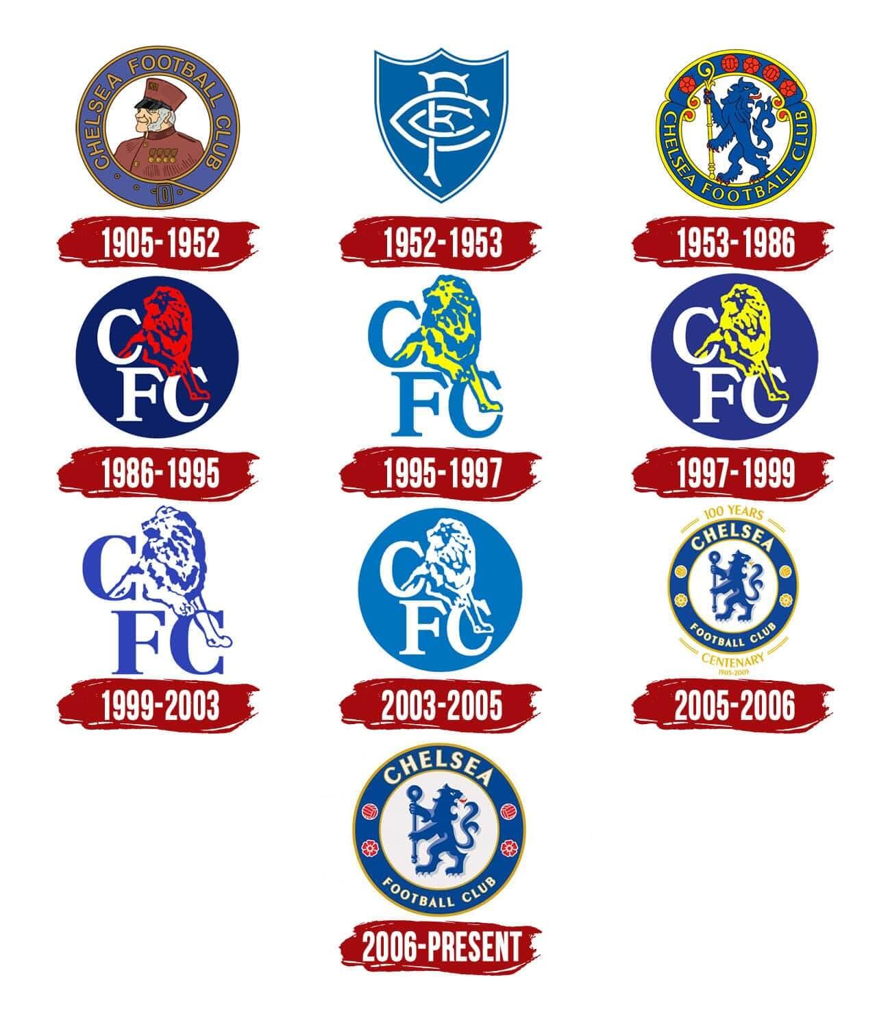 El escudo del Chelsea a lo largo de su historia