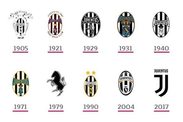 Storia stemma Juventus