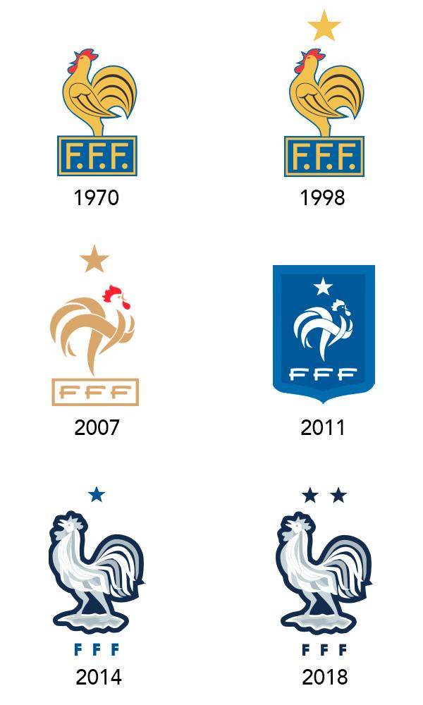 Evolución del escudo de Francia