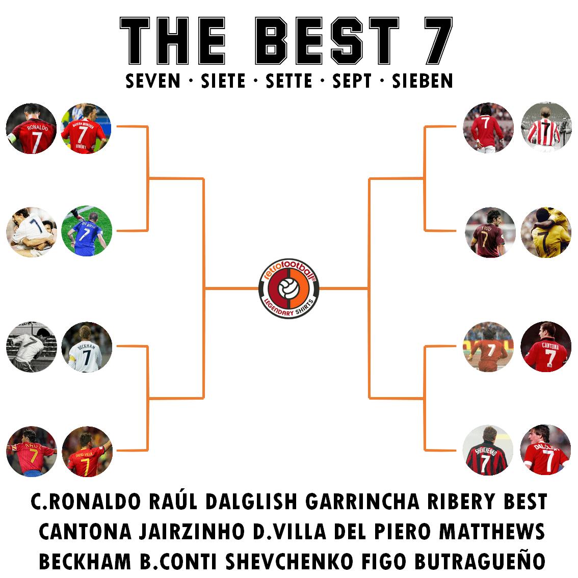 El mejor 7 de la historia del futbol - tabla de octavos de final