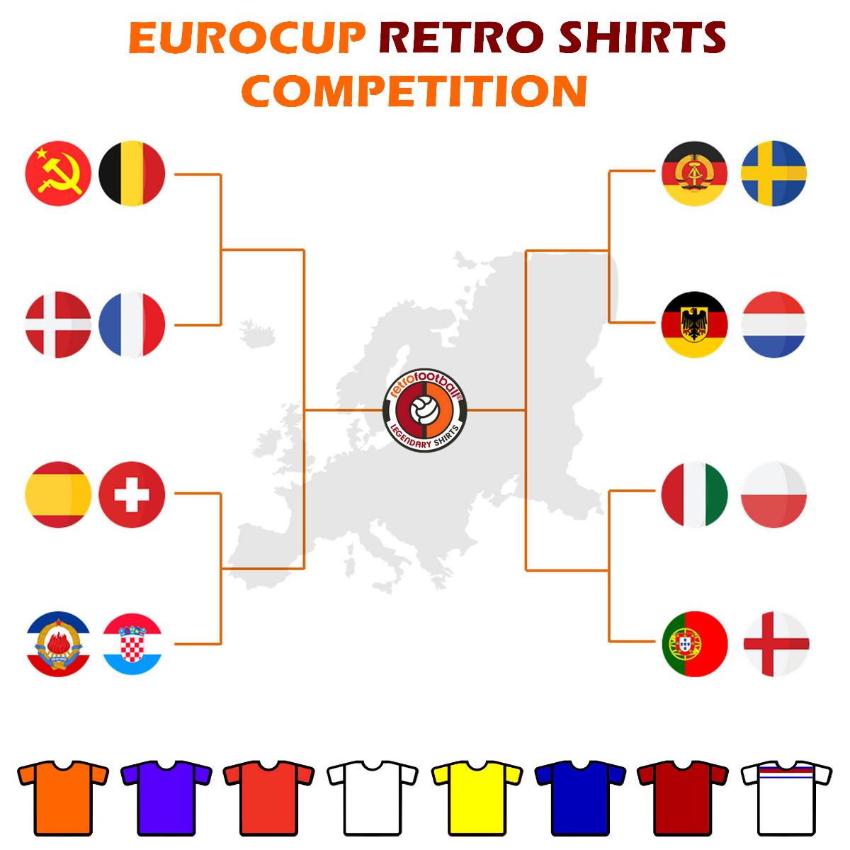 Eurocopa 2020 Retrofootball - Cuadro de partidos